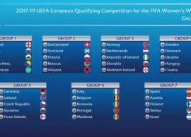 Botërori i futbollit të femrave, Shqipëria bie në grup me Zvicrën
