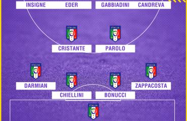 """Me 4 sulmues në Shkodër, Italia kërkon fitoren për të siguruar zonën """"play-off"""""""