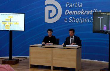 """""""Skema korruptive e koncesioneve"""", PD: PPP ka dëmtuar buxhetin e shtetit me 3.7 miliardë euro"""