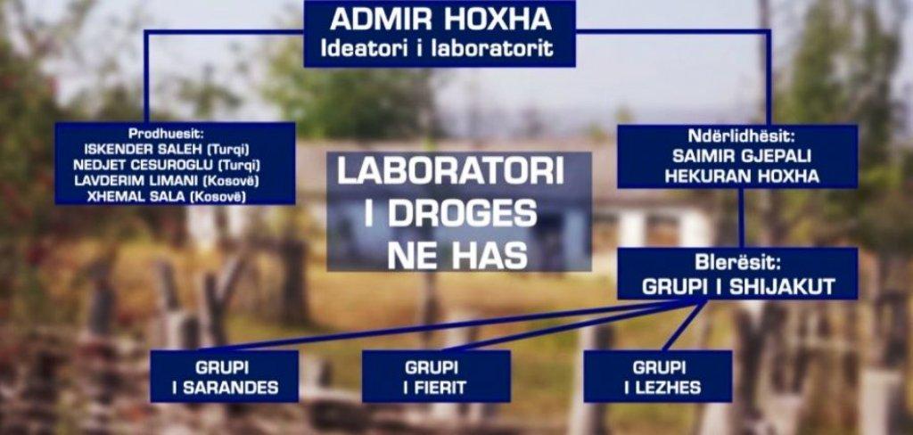 Berisha: Kush e njoftoi pronarin e laboratorit të drogës së Hasit se ishte në përgjim