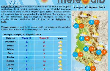 Dielli sot shkëlqen, por moti i acartë, temperaturat zbresin në -6°C