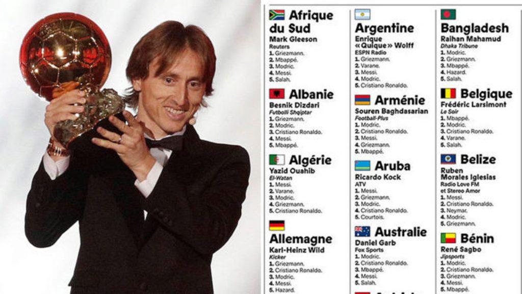 Shqipëria e Greqia votuan Griezmann, Kosova, Serbia e Mali i Zi: Modric