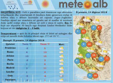 MOTI/ Sot ditë me shi, temperaturat ulen në -3°C