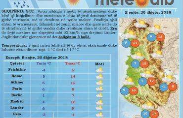 Paradite me diell, pasdite rikthehen vranësirat, temperaturat sot rriten lehtë