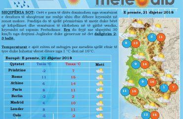 MOTI/ Paraditja me shi dhe dëborë në zonat malore, pasdite rikthehen kthjellimet