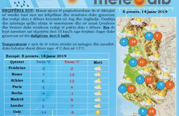 Mot i paqëndrueshëm/ Rikthehen reshjet e shiut dhe dëborës, sot temperaturat rriten lehtë