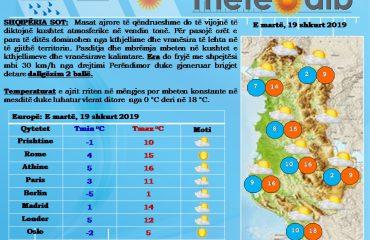 MOTI/ Ditë pranverore, diell dhe temperatura që sot arrijnë në 18 gradë