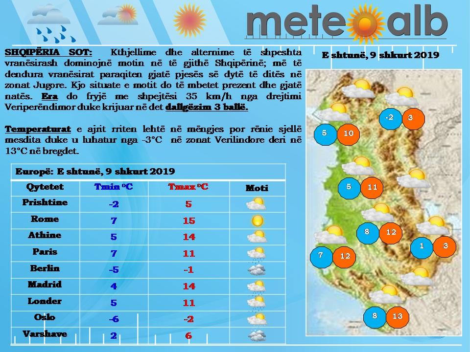 Kthjellime dhe vranësira gjatë gjithë ditës, temperaturat rriten lehtë në mëngjes por ulen në mesditë