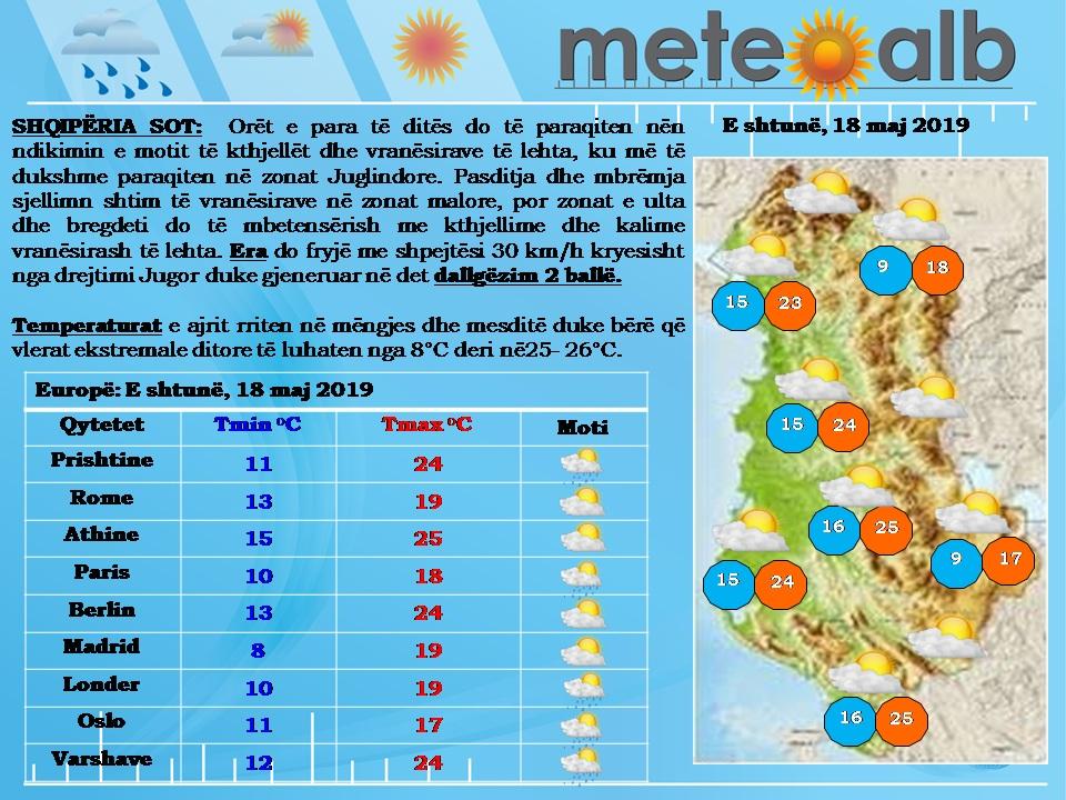 MOTI/ Sot ditë me diell, temperaturat fillojnë të rriten