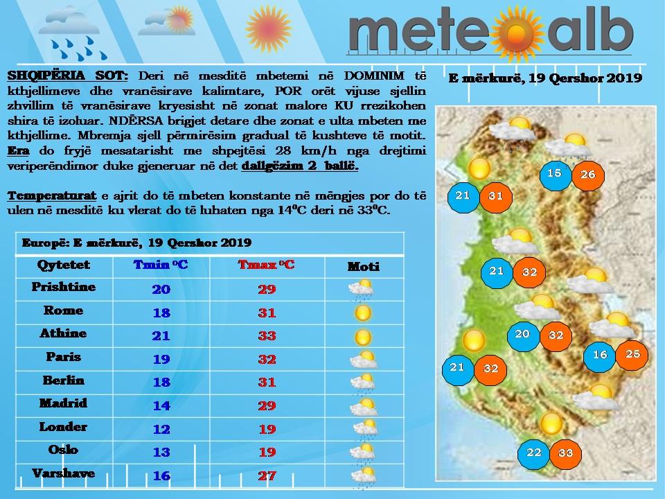 Vranësira dhe shira të dobët në mesditë, edhe sot vazhdon ulja e temperaturave