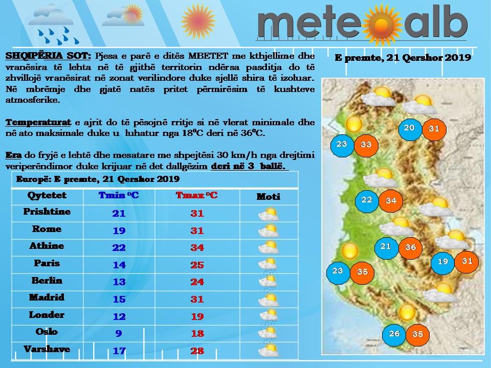 Temperaturat sot rriten, por vranësira dhe shira të izoluar priten pas mesditës në këto zona