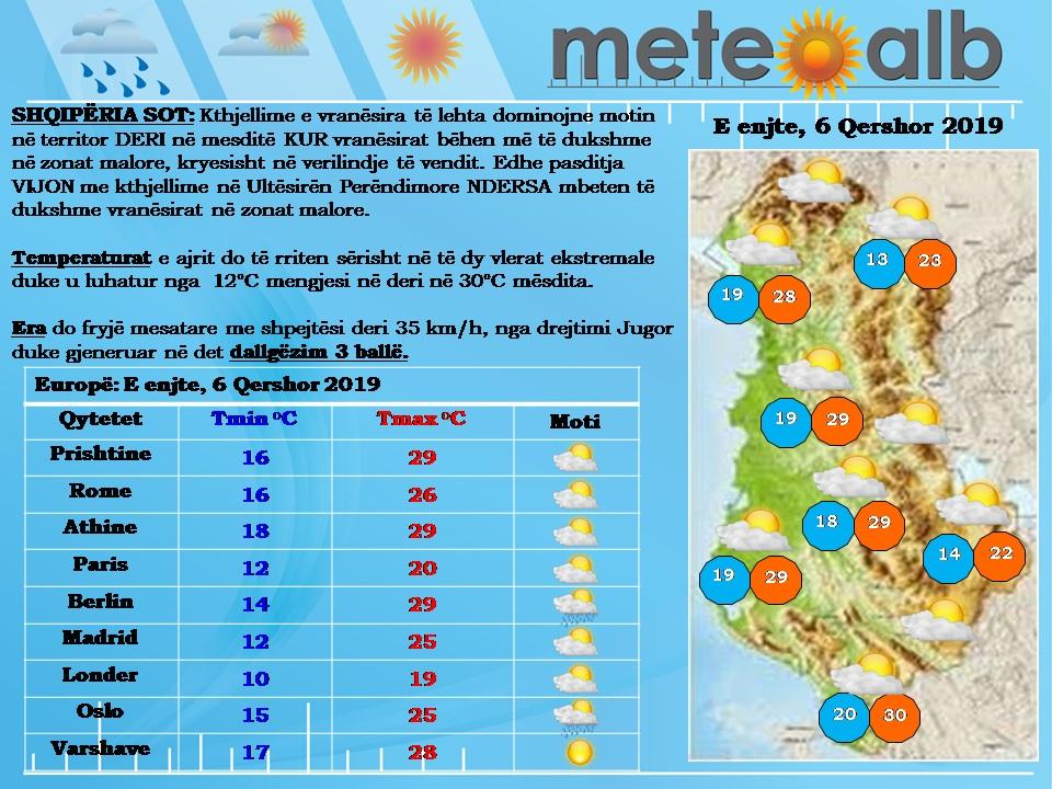 Dita sot do të jetë pa shira, temperaturat arrijnë në 30°C