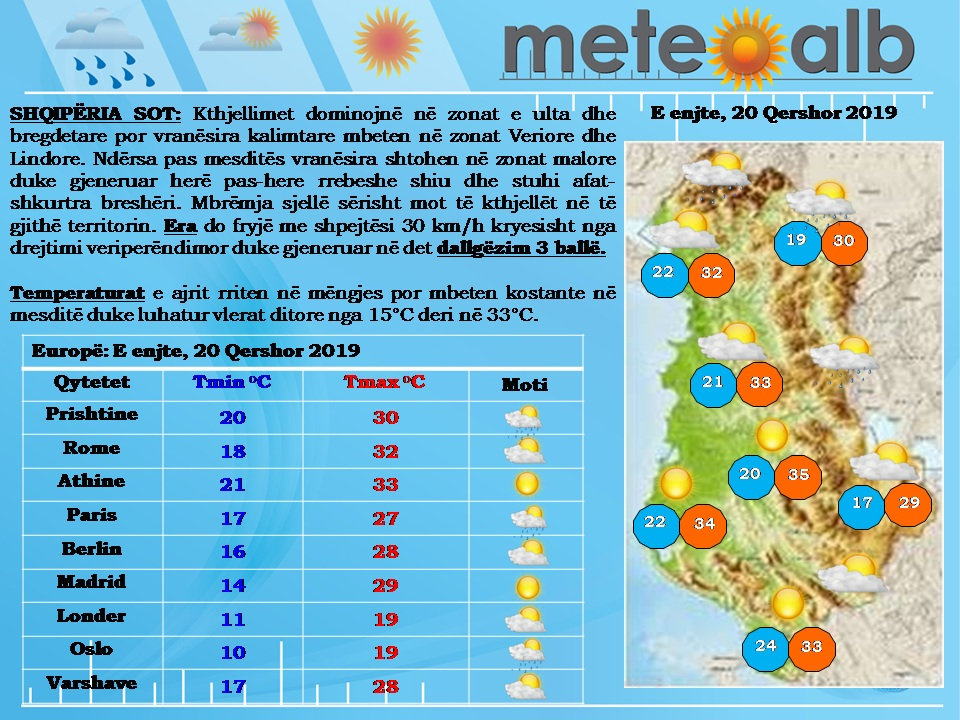 Gjysma e Shqipërisë me diell, në pjesën tjetër priten rrebeshe shiu dhe breshëri